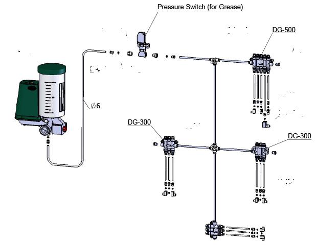 Einleiter-Fließfett-Anlage mit Kolbenverteiler